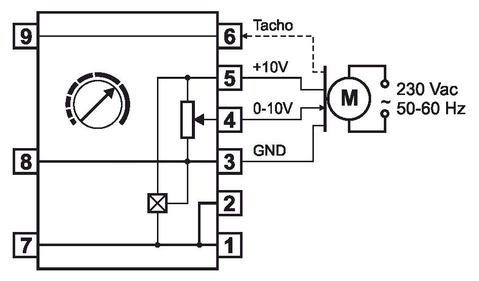 Anwendung mit AC-Motor