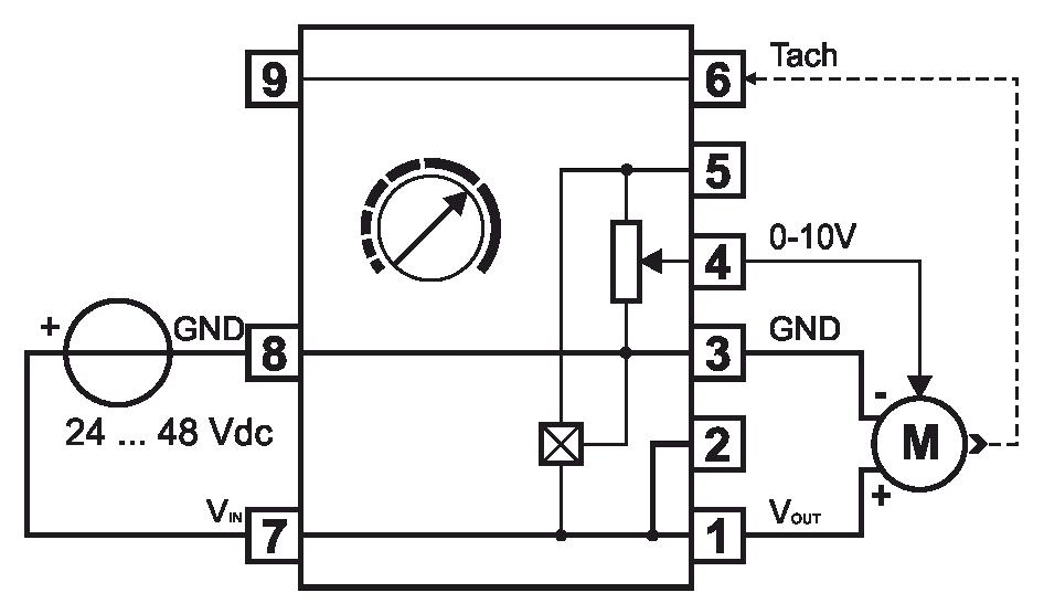 Anwendung mit direkt angeschlossenem DC-Motor