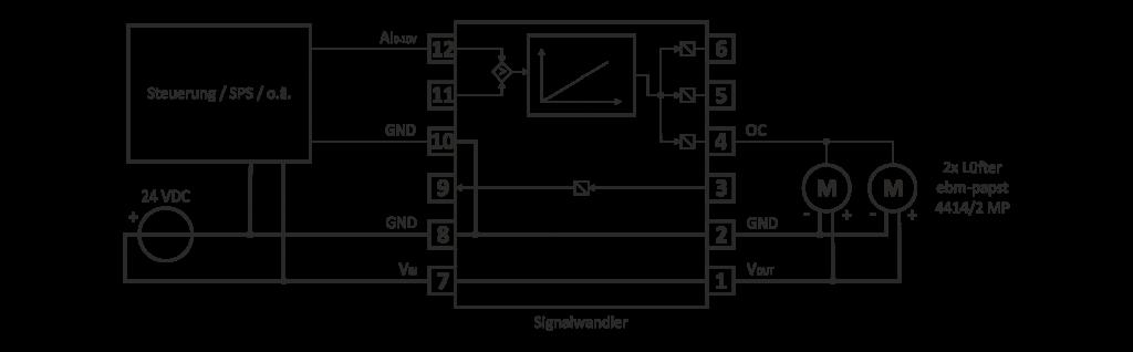 Ansteuerung von 2 ebm-papst Ventilatoren mittels einer SPS