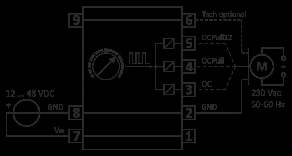 Typisches Anschluss-Schema für AC-Motoren