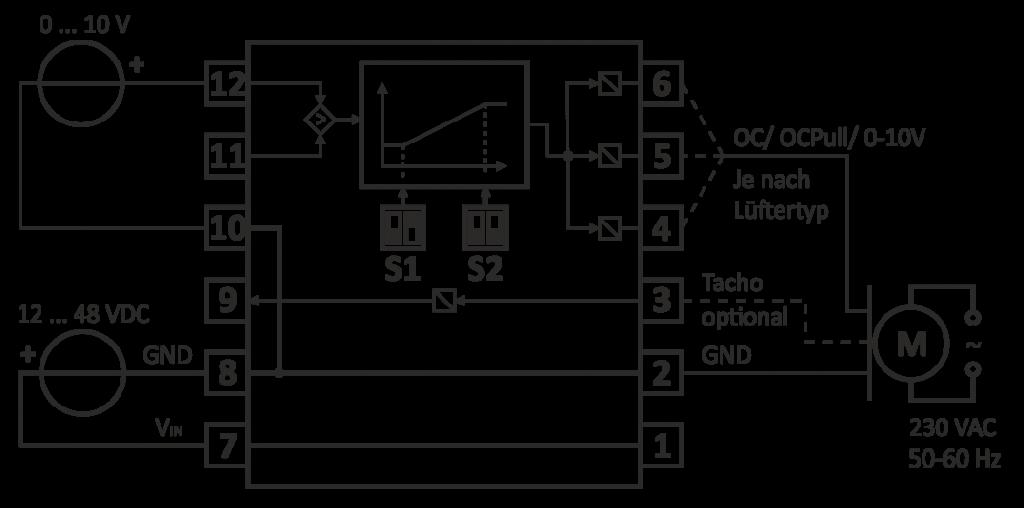 Typisches Anschluss-Schema: AC-Lüfter und Sensor mit 0 … 10 V Ausgang