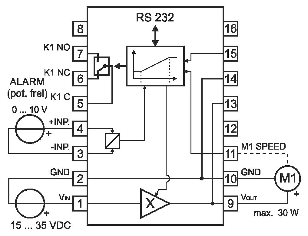 Typisches Anschluss-Schema mit 0-10 V Steuerung und einem Lüfter