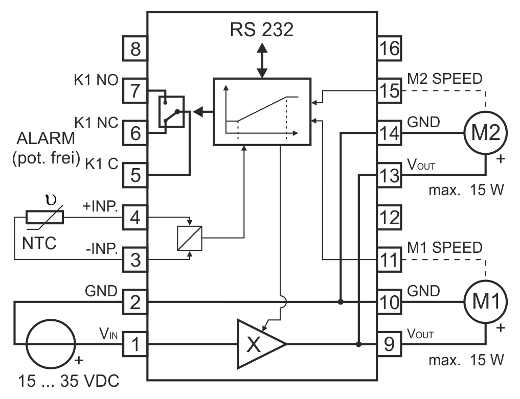 Typisches Anschluss-Schema mit NTC Steuerung und 2 Lüftern