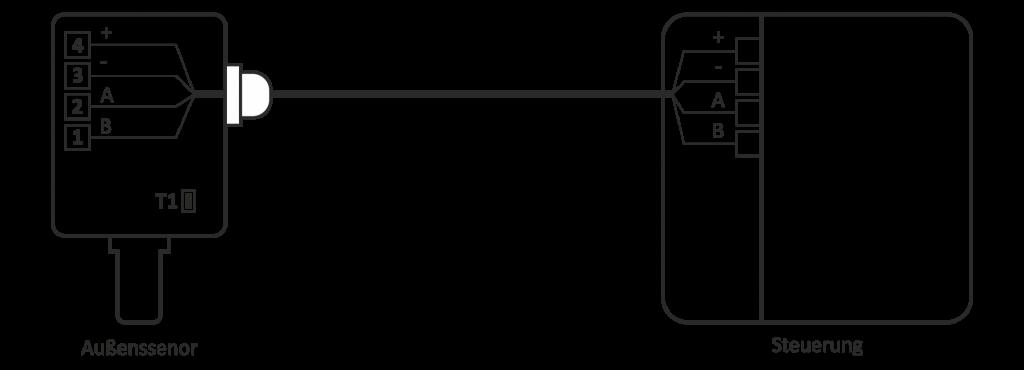 Typisches Anschluss-Schema an eine Steuerung