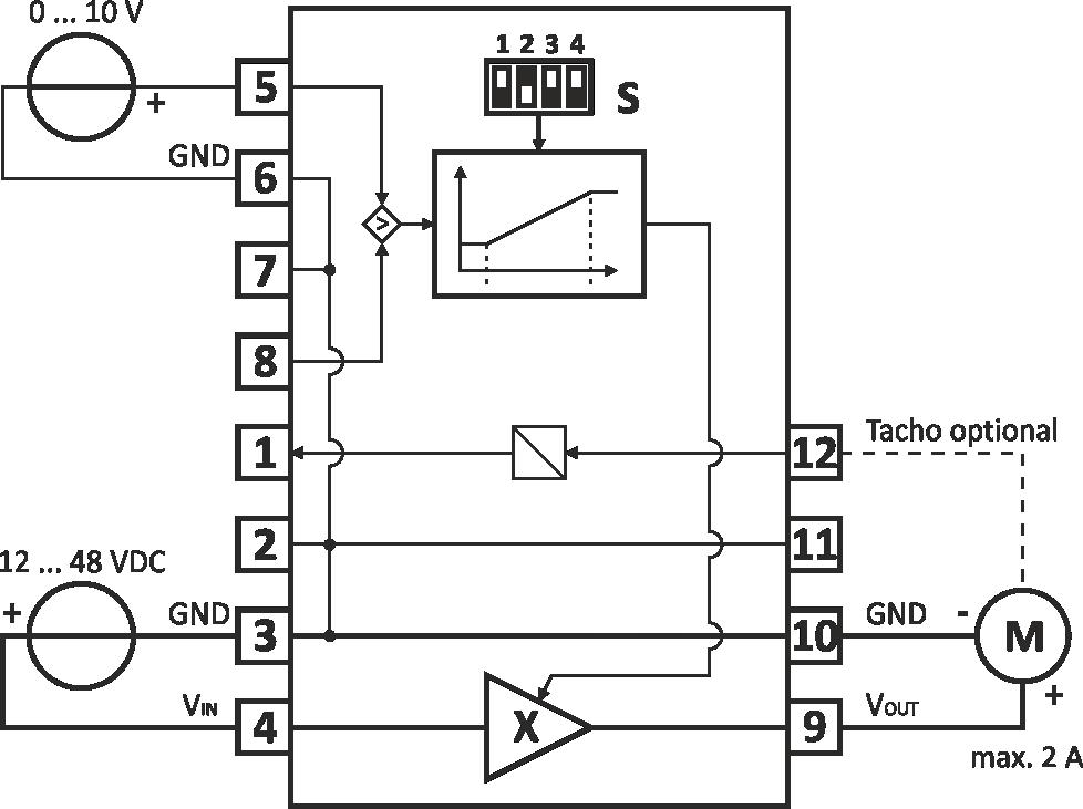 Typisches Anschluss-Schema von einem Sensor mit 0 … 10 V Ausgang und DC-Lüfter