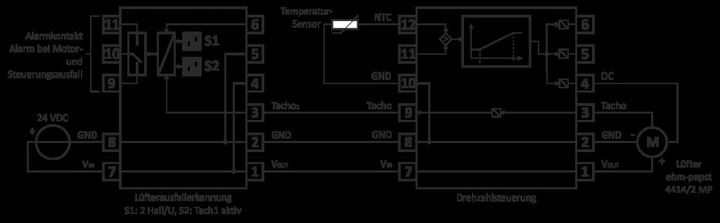 Anwendung der Lüfterausfallerkennung zusammen mit einer Drehzahlsteuerung der Fa. KD Elektroniksysteme
