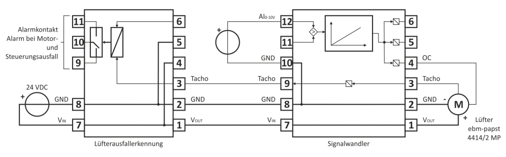 Anwendung in Verbindung mit einer Lüfterausfallerkennung der Fa. KD Elektroniksysteme zur Überwachung eines ebm-papst Ventilators
