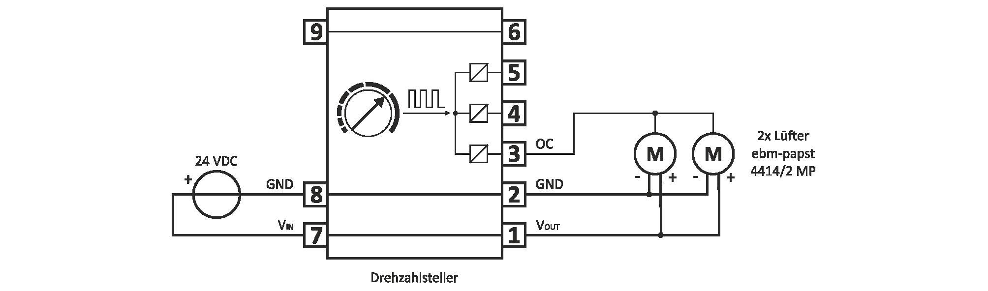 Drehzahlsteller - PWM, AC- & DC-Motoren