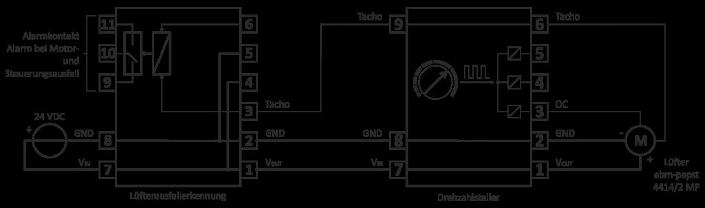 Anwendung des Drehzahlstellers zusammen mit einer Lüfterausfallerkennung der Fa. KD Elektroniksysteme