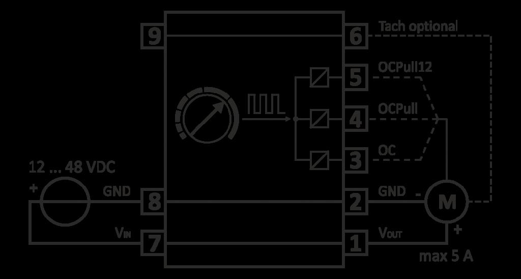 Typisches Anschluss-Schema für DC-Motoren