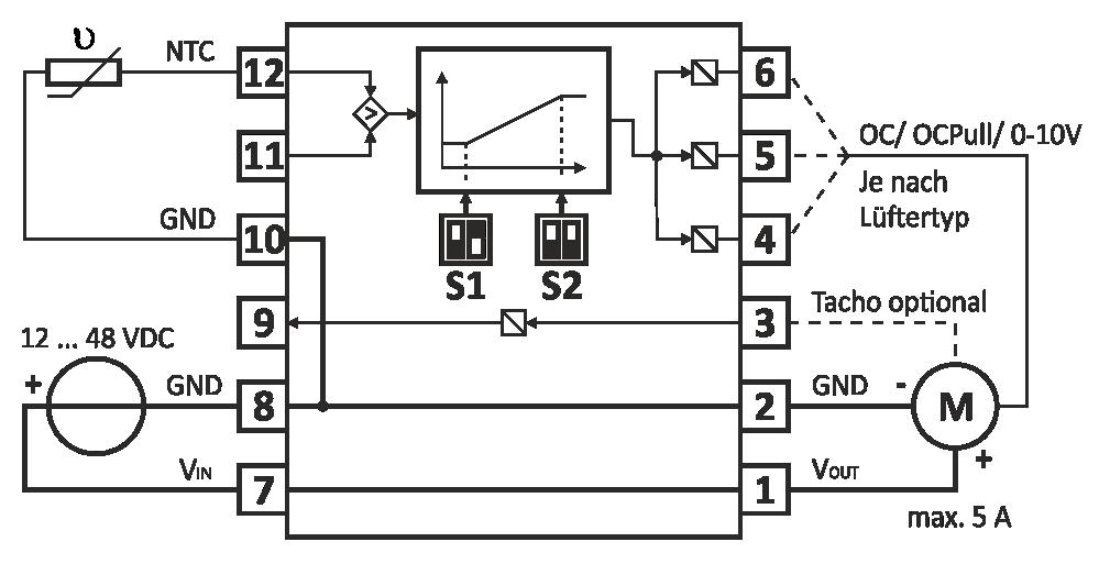 Typisches Anschluss-Schema: DC-Lüfter und NTC-Sensor