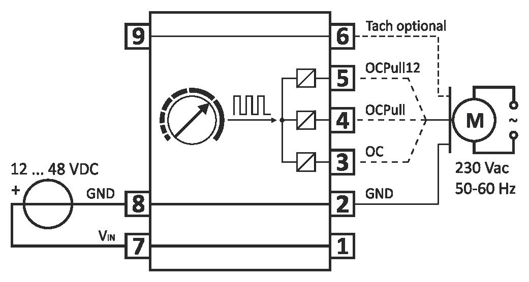 Typisches Anschluss-Schema: AC-Lüfter und 0...10 V Eingang