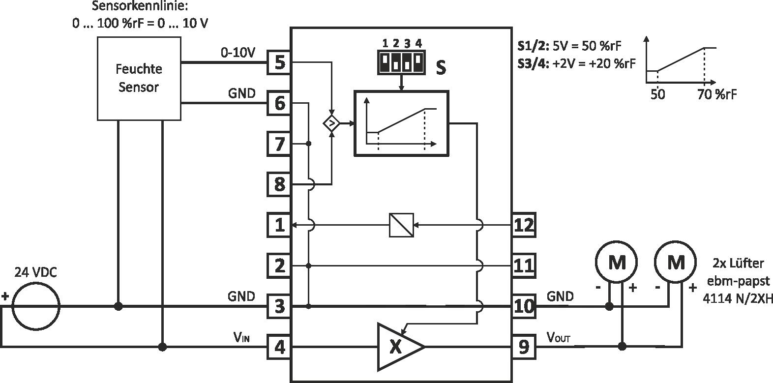Anwendung als feuchtegeführte (rF-Sensor) Drehzahlsteuerung für zwei ebm-papst Lüfter