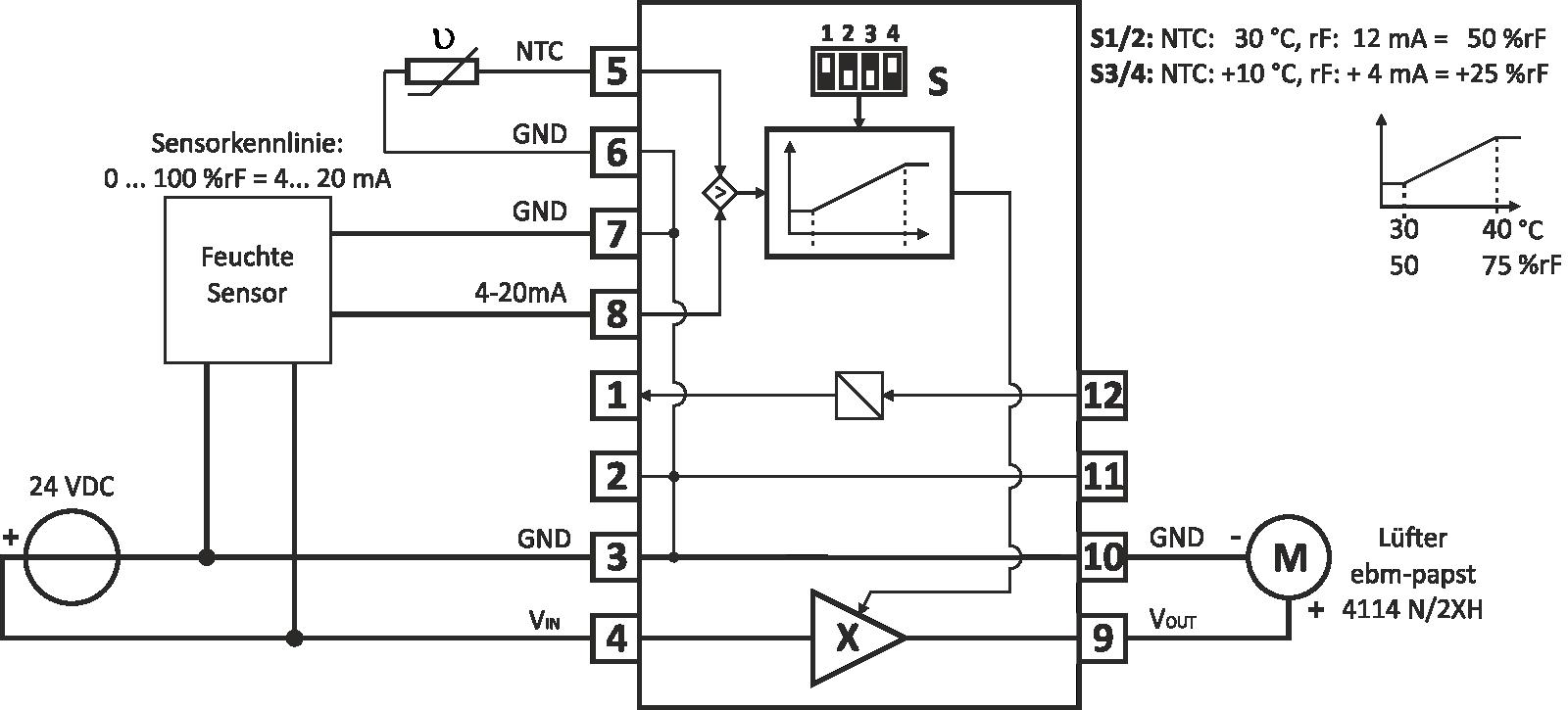 Anwendung als temperatur- (NTC-Sensor) und feuchtegeführte (rF-Sensor) Drehzahlsteuerung