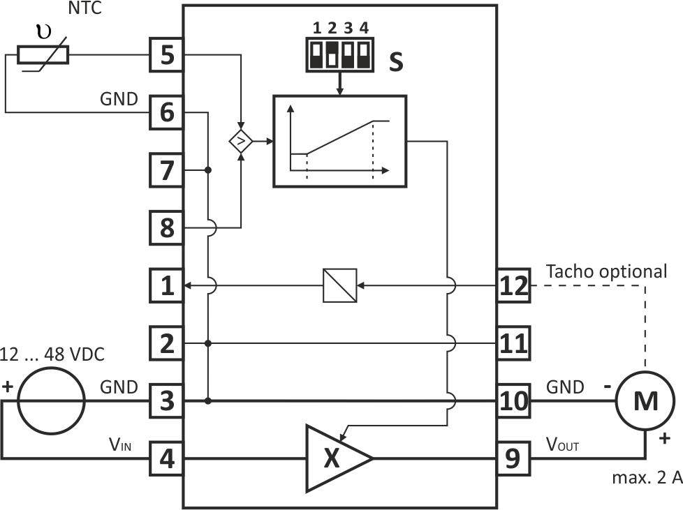 Typisches Anschluss-Schema mit einem NTC-Sensor und DC-Lüfter