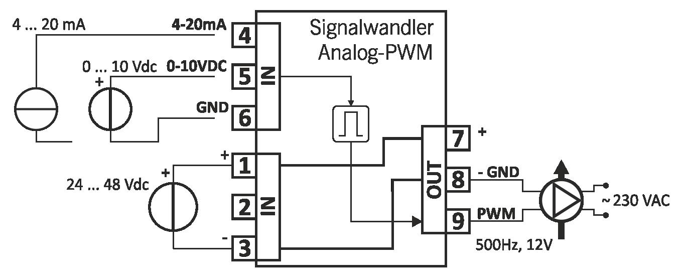 Signalwandler analog-PWM für Pumpen