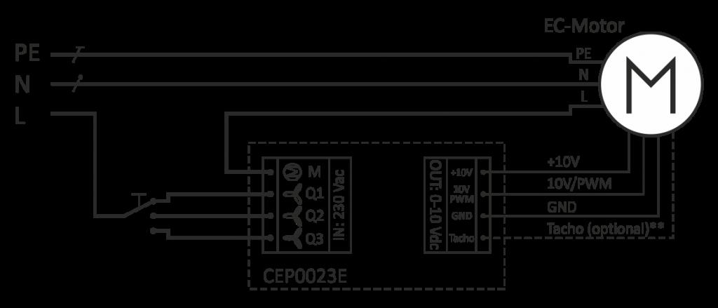 CEP0023E - Klemmplan