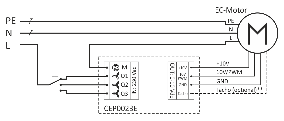 KD - FanCoil Elektronik