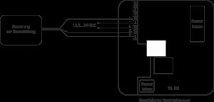 Anschluss_Steuerung_Busklemmen