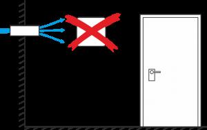 Sensor nicht in direkter Zugluft